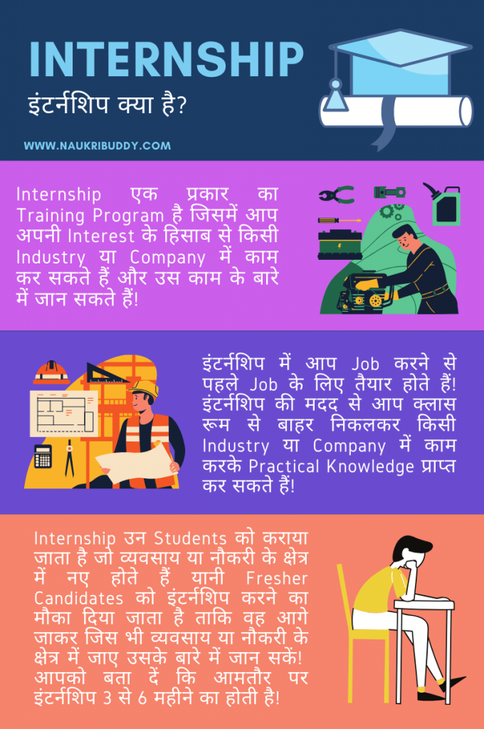 Internship in hindi